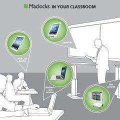 maclocks, compulocks, classroom, education, class, teacher, student, ipad, tablet, school,