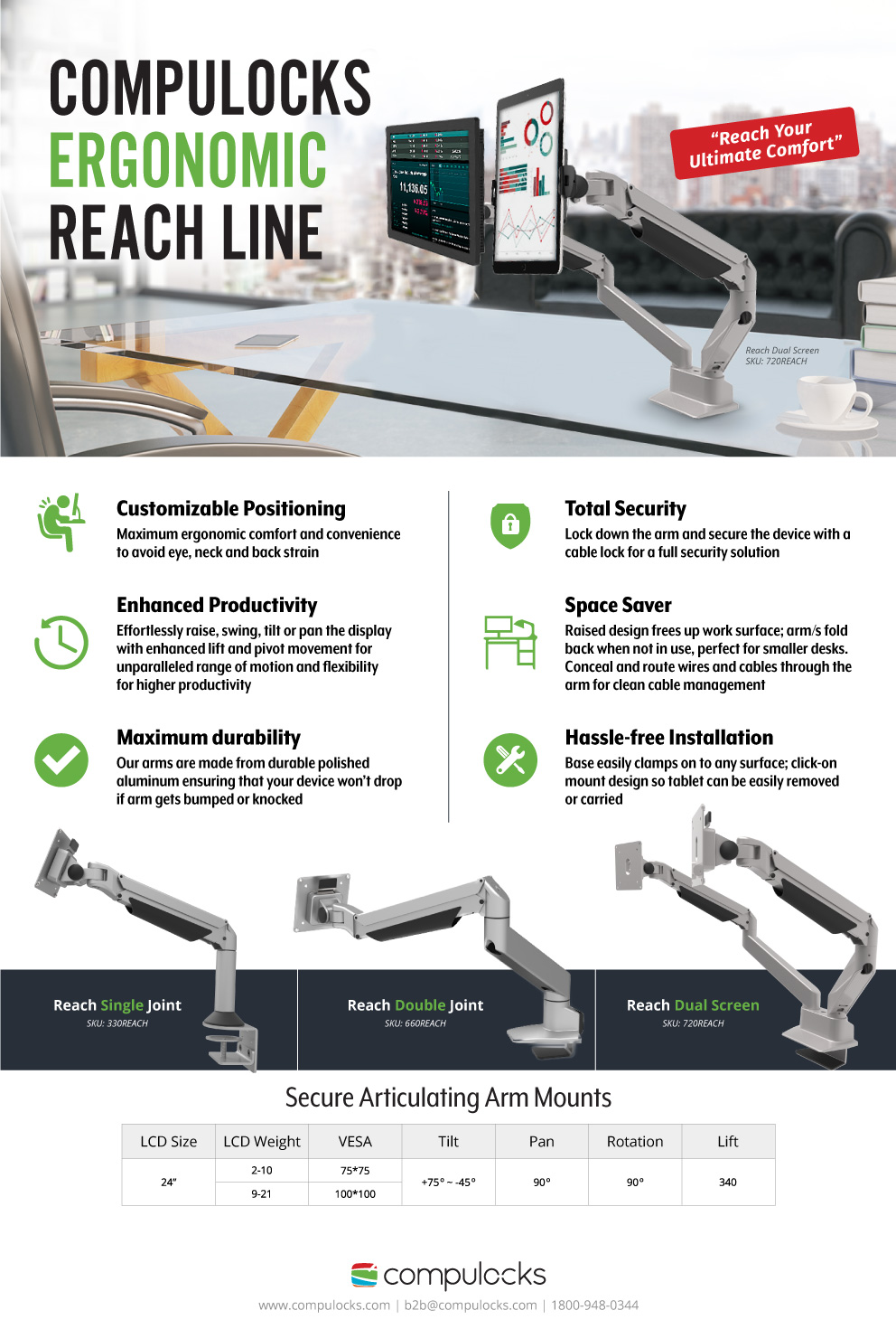 Reach Articulating Single Joint Arm VESA Mount